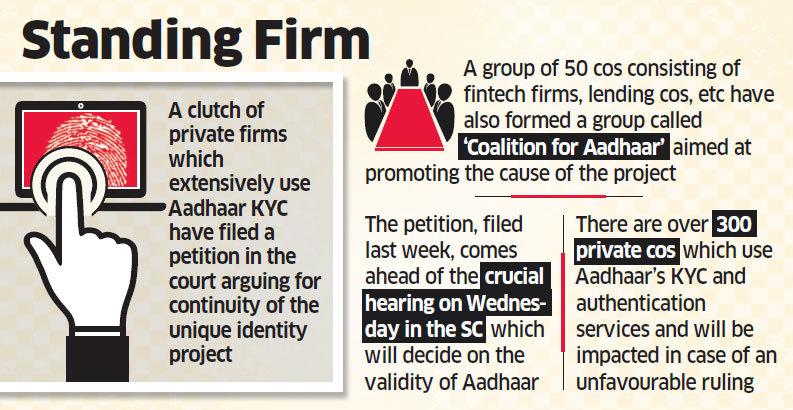 ias-coaching-centres-bangalore-hyderabad-current-affairs-Supreme-Court-Constitution
