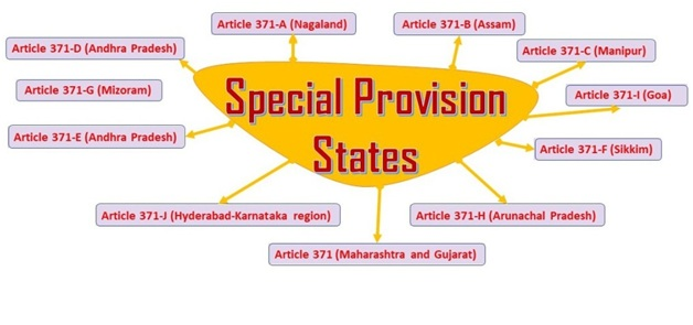 ias-coaching-centres-bangalore-hyderabad-pragnya-ias-academy-current-affairs-Article-371