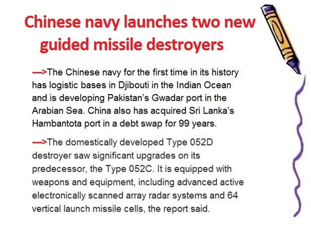 ias-coaching-centres-bangalore-hyderabad-pragnya-ias-academy-current-affairs-Chinese-navy-missile-two