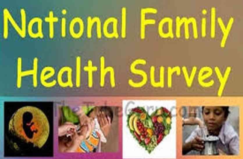 ias-coaching-centres-bangalore-hyderabad-pragnya-ias-academy-current-affairs-Family-Health-Survey