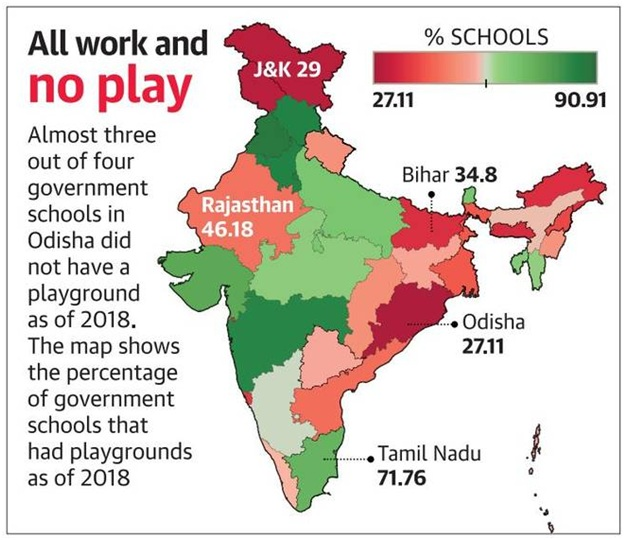 ias-coaching-centres-bangalore-hyderabad-pragnya-ias-academy-current-affairs-Govt-schools-playgrounds-panel