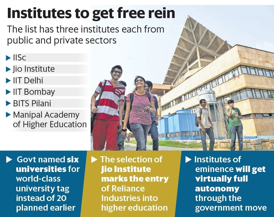 ias-coaching-centres-bangalore-hyderabad-pragnya-ias-academy-current-affairs-IISc-IITs-govt