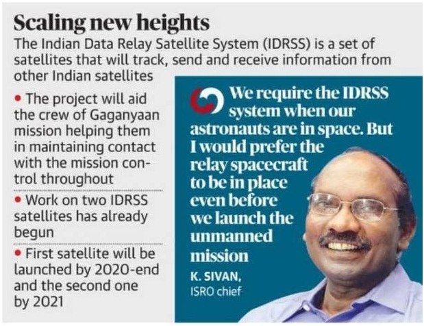 ias-coaching-centres-bangalore-hyderabad-pragnya-ias-academy-current-affairs-ISRO-Relay-Gaganyaan