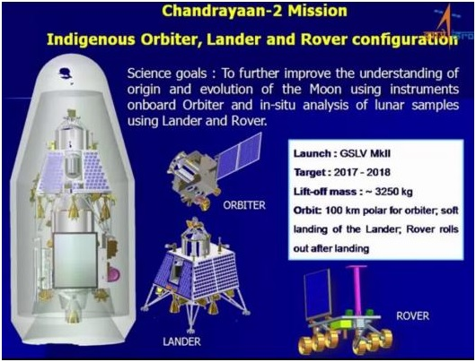 ias-coaching-centres-bangalore-hyderabad-pragnya-ias-academy-current-affairs-ISRO-Scaled-Down