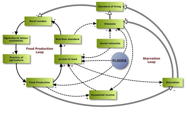 ias-coaching-centres-bangalore-hyderabad-pragnya-ias-academy-current-affairs-India-crops-million