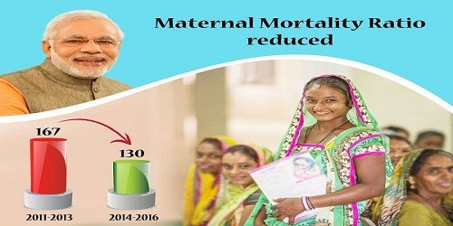 ias-coaching-centres-bangalore-hyderabad-pragnya-ias-academy-current-affairs-India-maternal-mortality