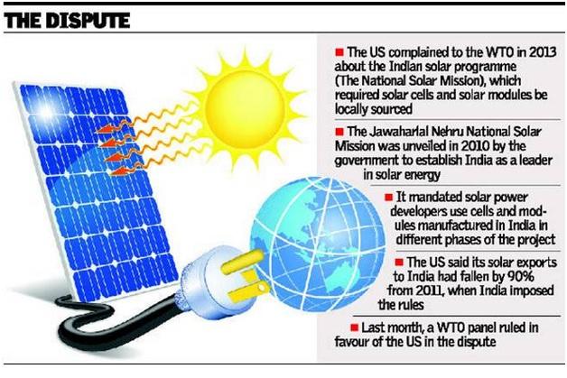 ias-coaching-centres-bangalore-hyderabad-pragnya-ias-academy-current-affairs-India-wins-solar-WTO-US