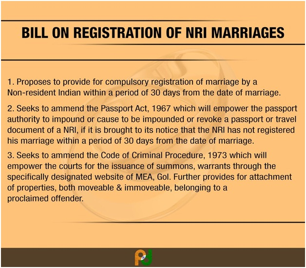 ias-coaching-centres-bangalore-hyderabad-pragnya-ias-academy-current-affairs-Marriage-NRI-Bill-2019