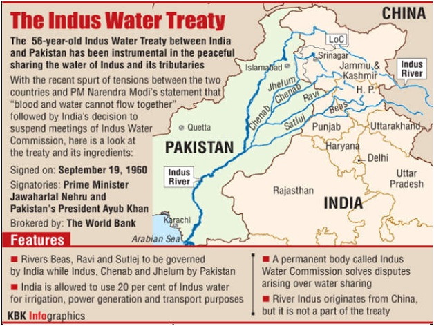 ias-coaching-centres-bangalore-hyderabad-pragnya-ias-academy-current-affairs-Pakistan-India-water-fault