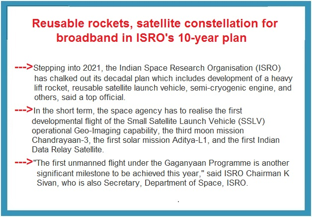 ias-coaching-centres-bangalore-hyderabad-pragnya-ias-academy-current-affairs-Reusable-rockets-ISRO
