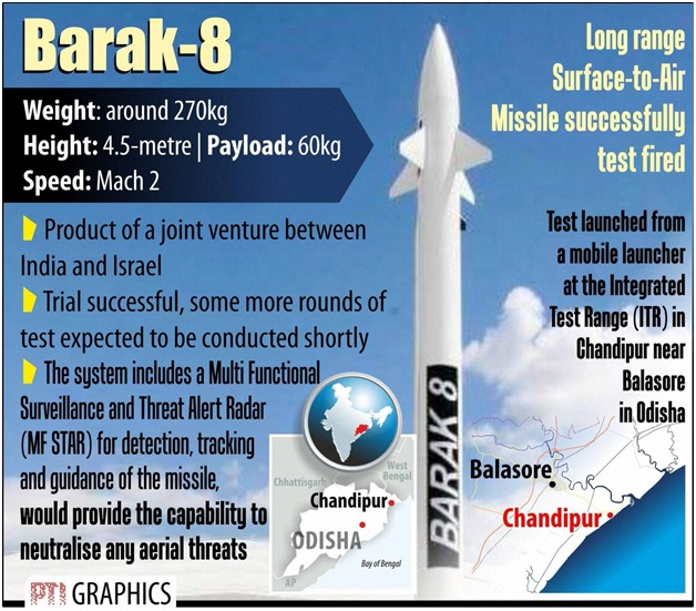 ias-coaching-centres-bangalore-hyderabad-pragnya-ias-academy-current-affairs-Russia-Israel-Missiles-Defence