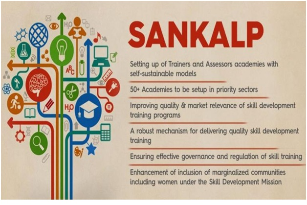 ias-coaching-centres-bangalore-hyderabad-pragnya-ias-academy-current-affairs-SANKALP-seamless-ecosystem
