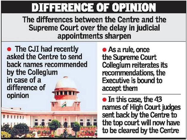 ias-coaching-centres-bangalore-hyderabad-pragnya-ias-academy-current-affairs-SC-judges-judiciary