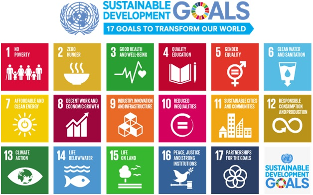 ias-coaching-centres-bangalore-hyderabad-pragnya-ias-academy-current-affairs-UN-Sustainable-Goals
