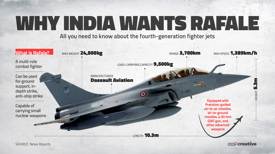 ias-coaching-centres-bangalore-hyderabad-pragnya-ias-academy-current-affairs-first-rafale-fighter-jet.jpg