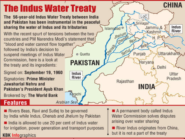 ias-coaching-centres-bangalore-hyderabad-pragnya-ias-academy-current-affairs-indus-water-treaty-pakistan-india