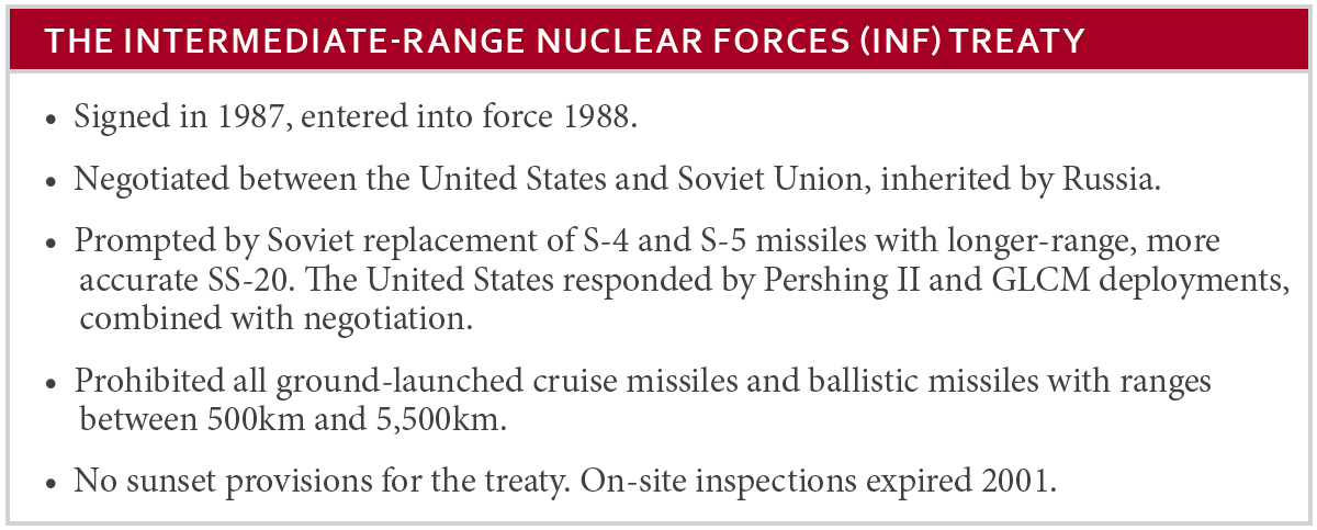 ias-coaching-centres-bangalore-hyderabad-pragnya-ias-academy-current-affairs-intermediate-range-nuclear-forces-treaty
