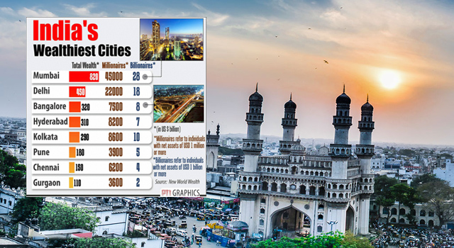 ias-coaching-centres-bangalore-hyderabad-pragnya-ias-academy-current-affairs-mumbai-richest-city