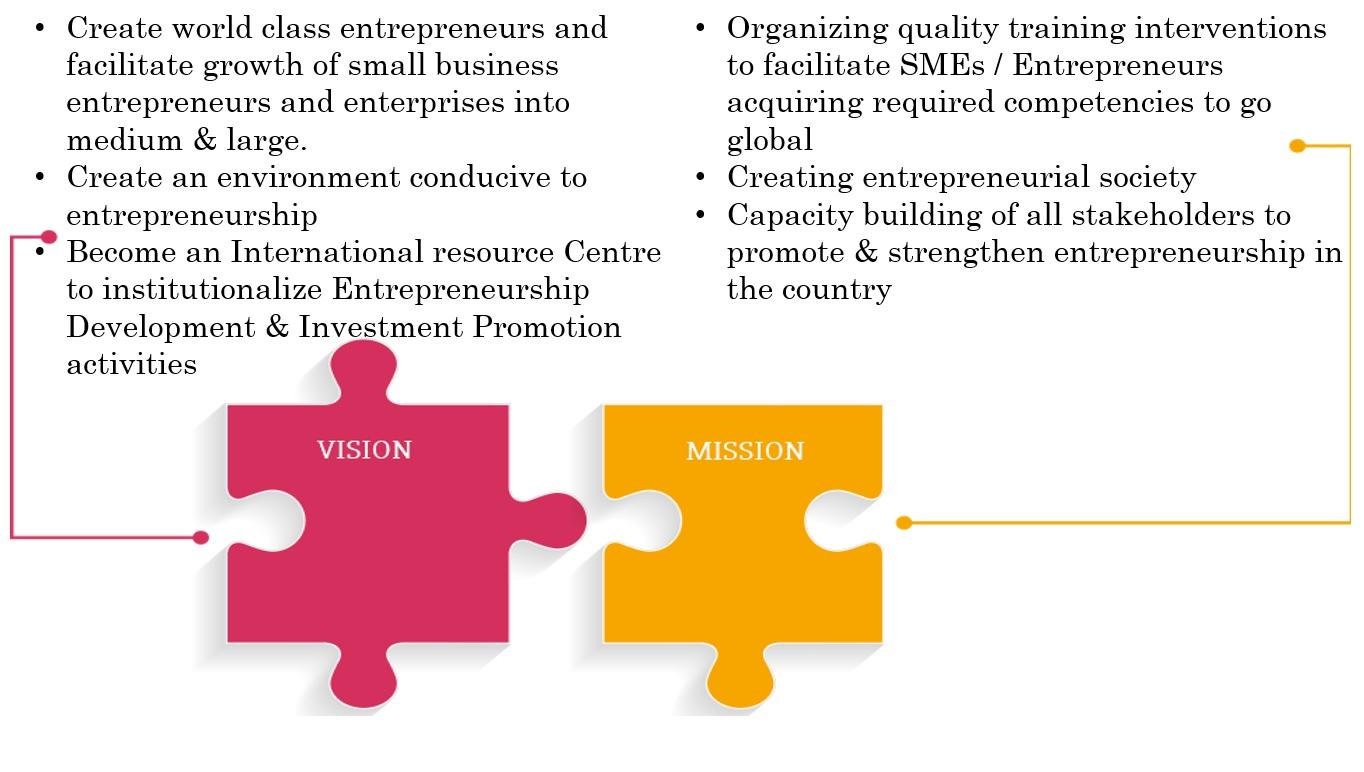 ias-coaching-centres-bangalore-hyderabad-pragnya-ias-academy-current-affairs-promote-entrepreneurship-Region