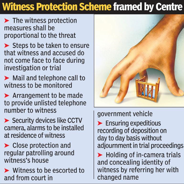 ias-coaching-centres-bangalore-hyderabad-pragnya-ias-academy-current-affairs-witness-protection-scheme